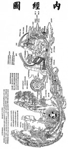 Daoist Diagram of the Inner Landscape